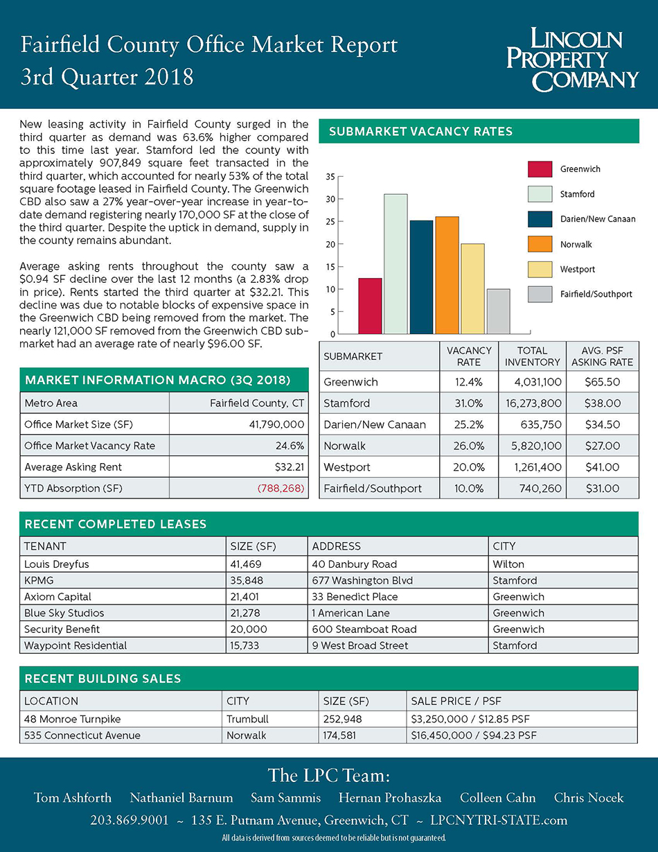 Fairfield County Market Report-2018-3Q
