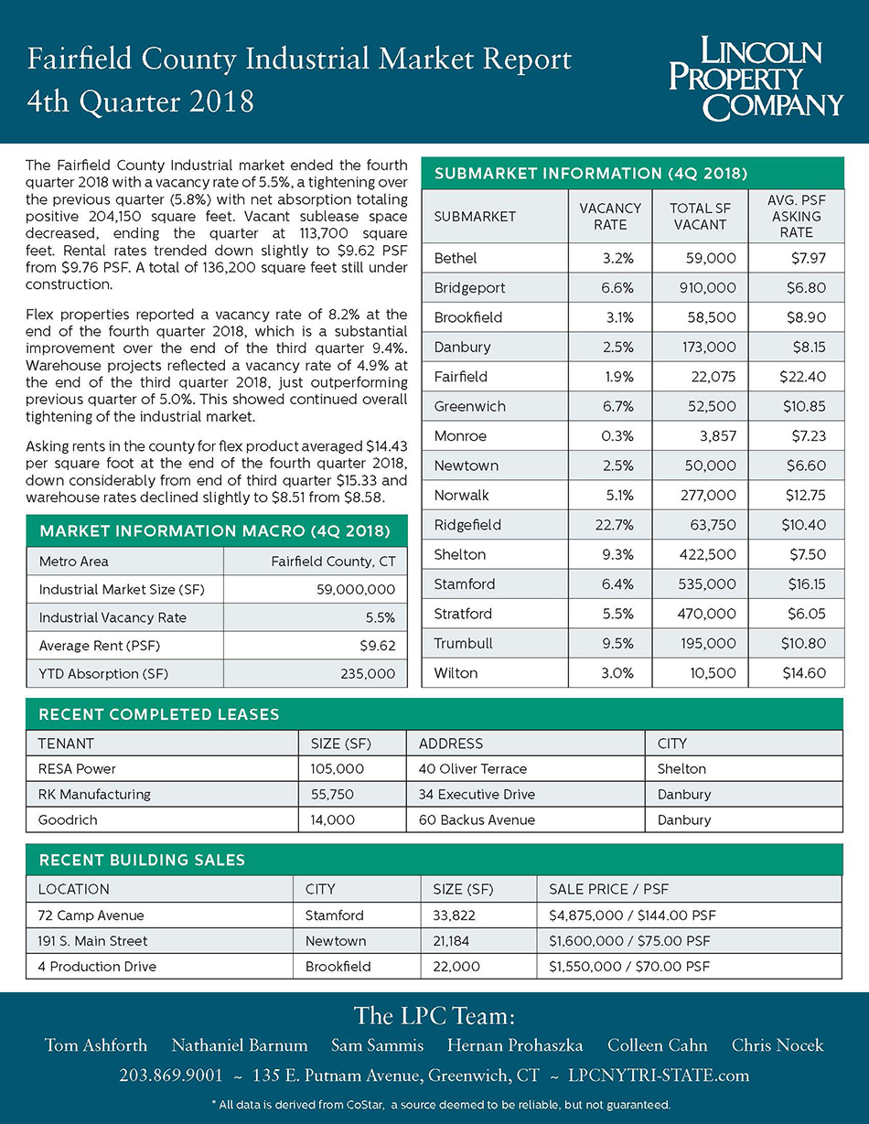Fairfield County IND Market Report-2018-4Q