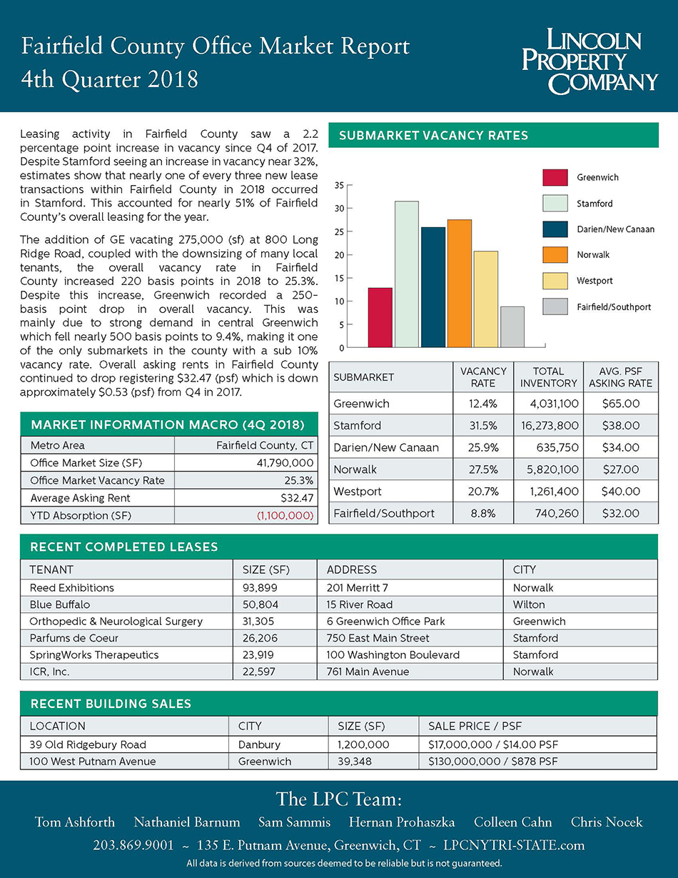 Fairfield County Office Market Report-2018-4Q