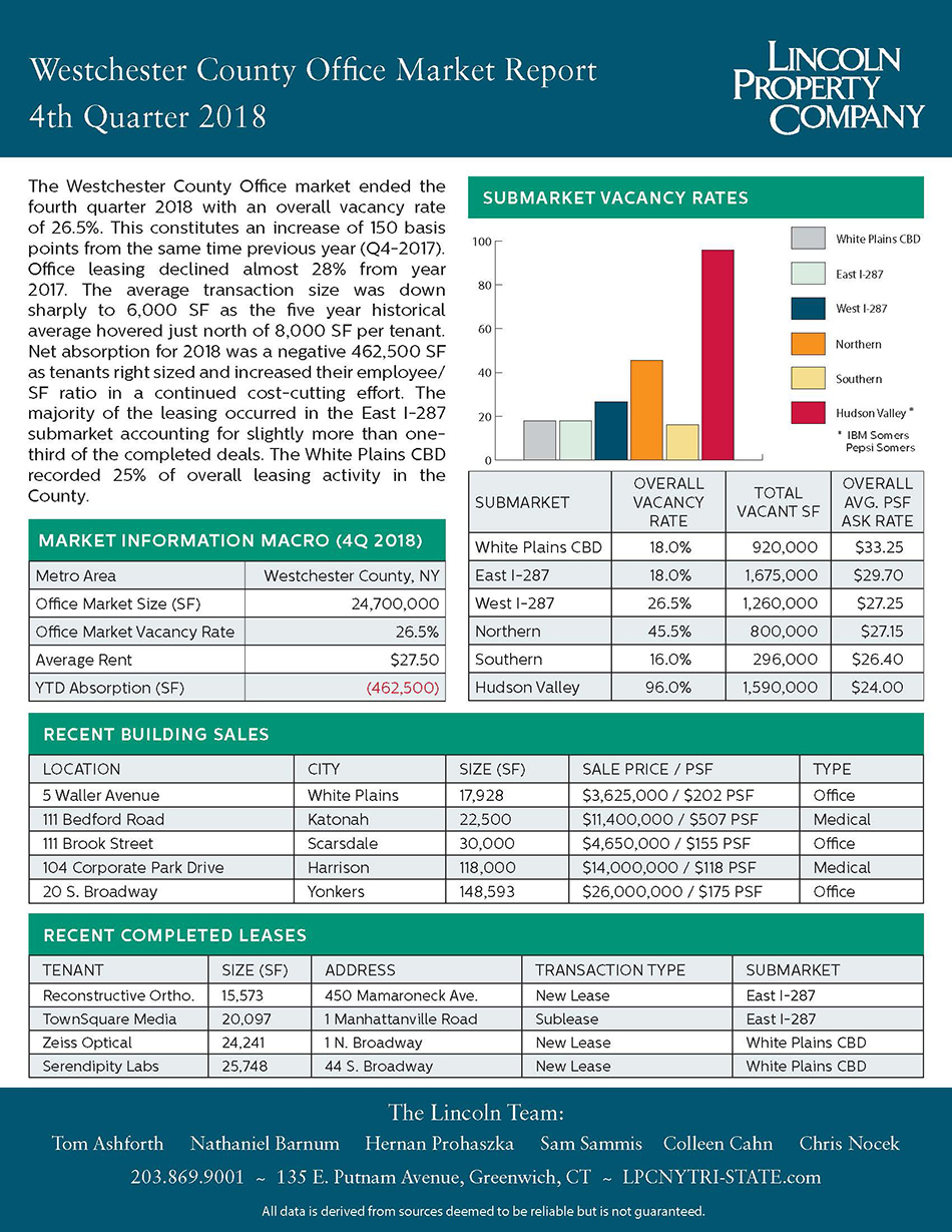 Westchester County Office Market Report-2018-4Q