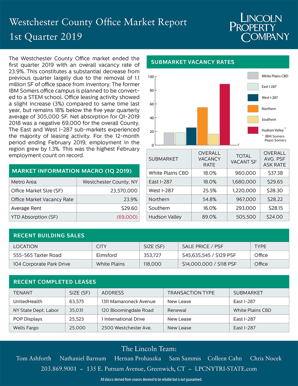 Westchester County Office Market Report-2019-1Q