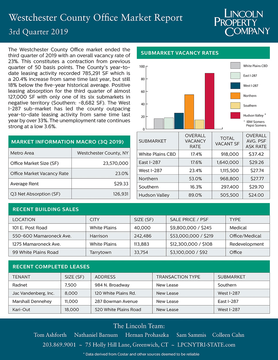 Westchester County Office Market Report-2019-3Q