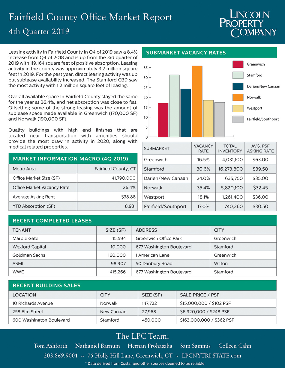 Fairfield County Market Report-2019-4Q