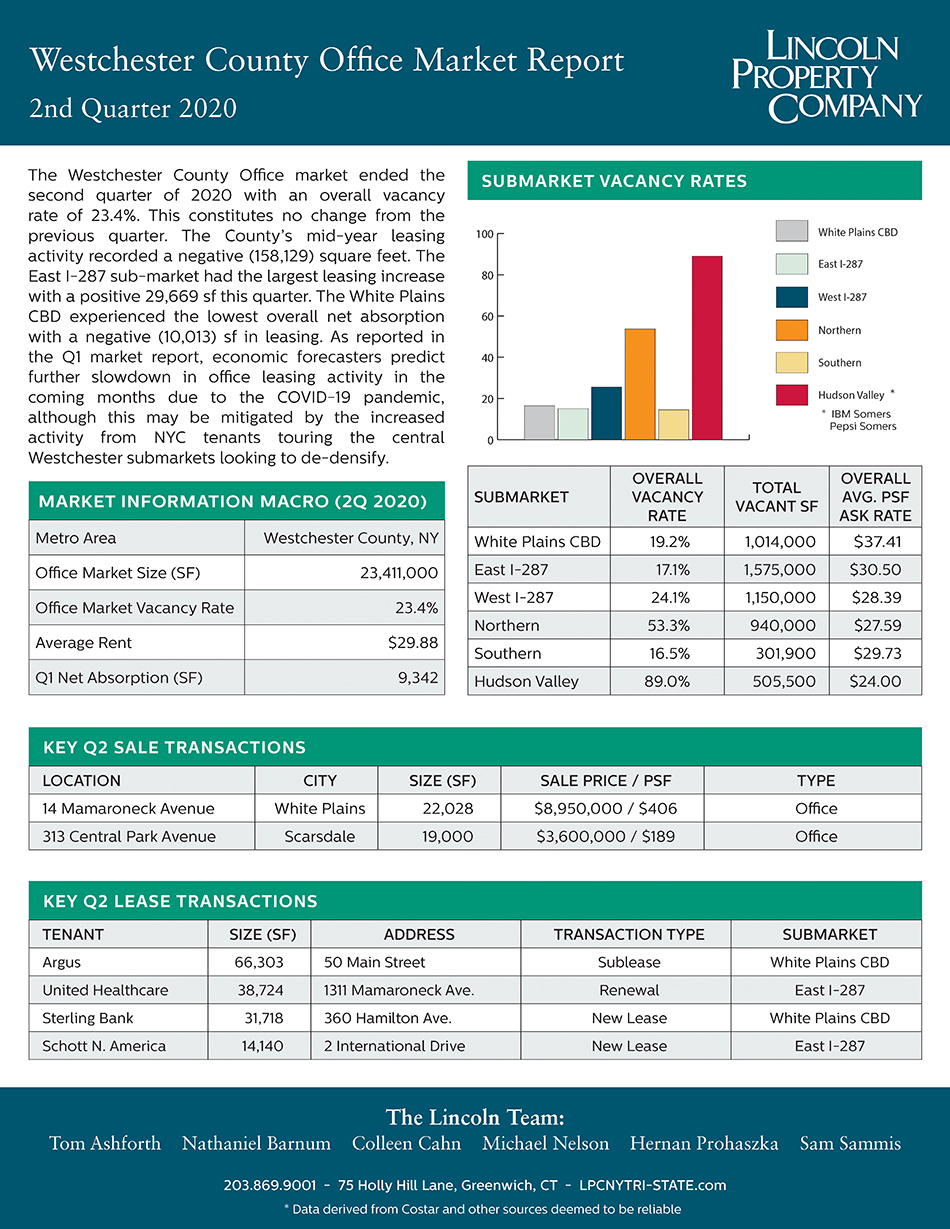 Westchester County Office Market Report-2020-2Q